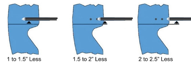 Positioning Measurement of the Arrow Rests