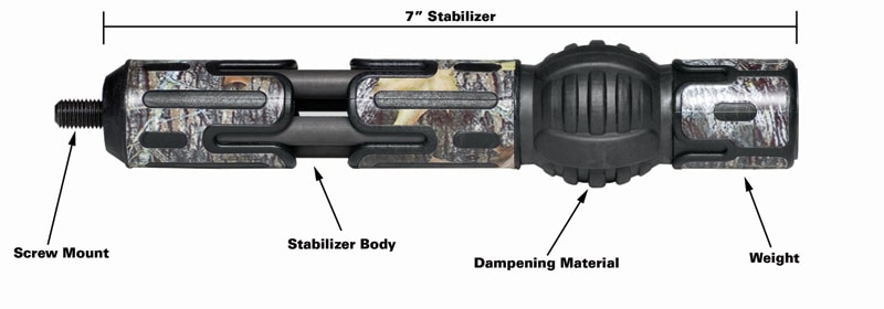 best-compound-bow-stabilizer