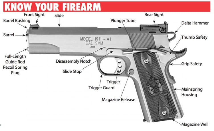 Springfield Armory 1911 Range Officer Semiautomatic Pistol